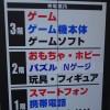 ヨドバシカメラ上野店のフロア案内